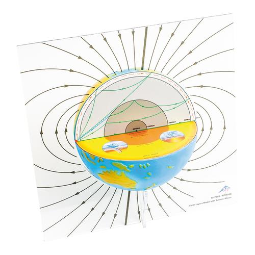 U70010: Earth Layer Model with Seismic Waves