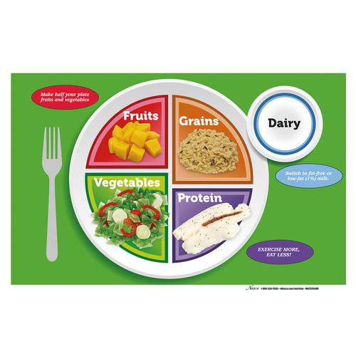 MyPlate Tear Pads/Place Mats, 1018322 [W44791TPP], Obesity and Eating Disorders Education