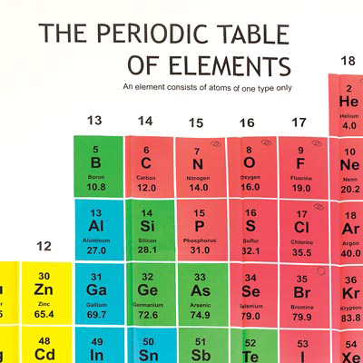 W49395P: Periodic Table Shower Curtain 2